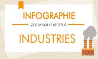 Zoom sur le secteur : Industries