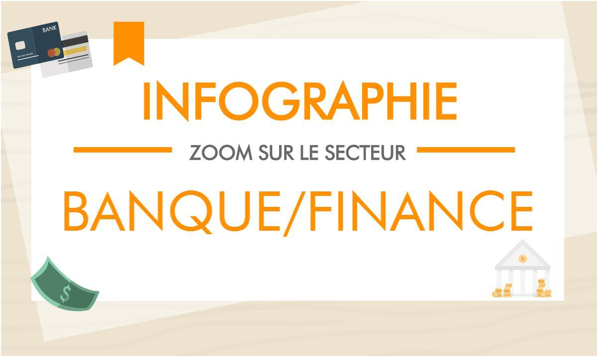 Zoom sur le secteur : Banque/Finance