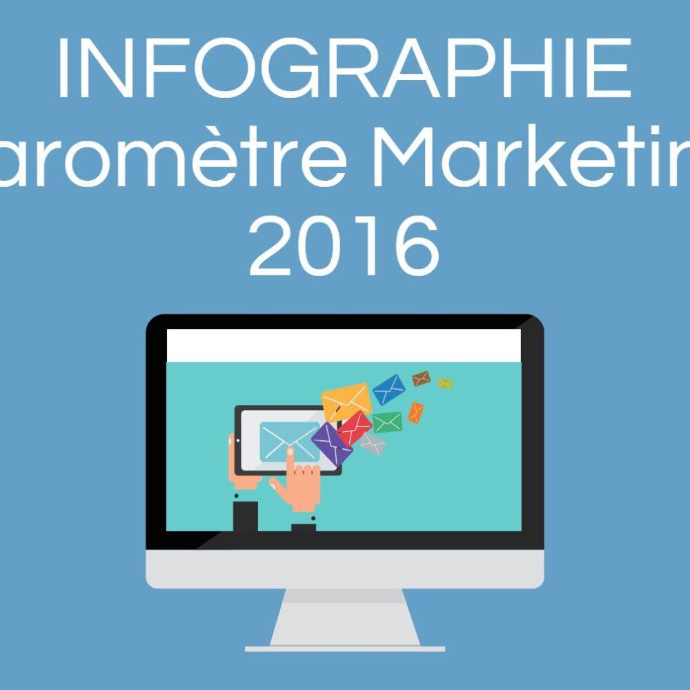 Baromètre marketing 2016